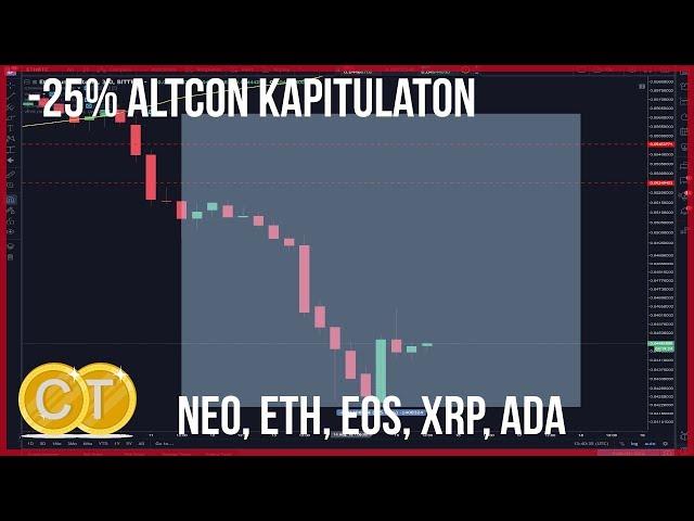 😱6380$ Bitcoin -25% ist das die Altcoin Kapitulation? 😨Was ein Blutbad