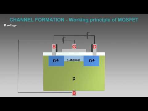 MOSFET working animation | MOSFET explained | MOSFET transistor animation