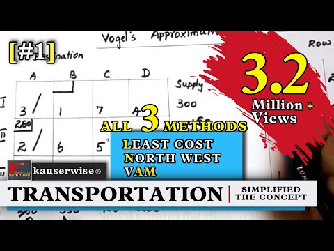 Transportation problem||vogel's approximation[VAM]|Northwest corner||Least cost||Using Simple Method