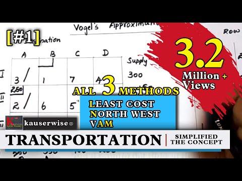 transportation problem northwest corner method pdf