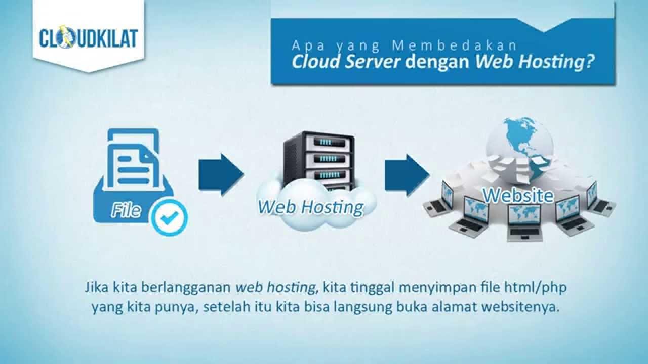 Apa Itu Cloud Server? - YouTube