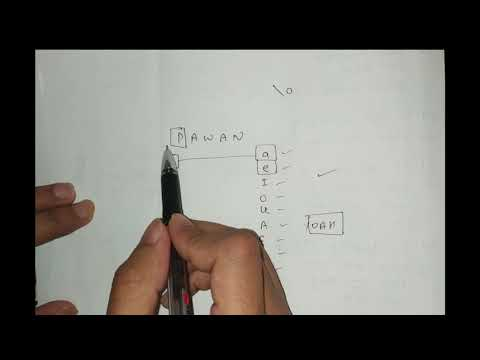 8086 Programming Tutorial   Count vowels from string and Display thumbnail