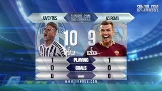 PREDIKSI SERIE A PEKAN KE 18 | JUVENTUS VS AS ROMA