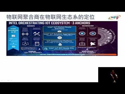 【世平集团】英特尔物联网聚合商—如何在物联网共生体系中,通过聚合商增加企业价值|2018 CIIF IEI x QNAP 上海工博会