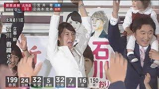 【選託2017衆院選 第48回衆議院議員総選挙】北海道11区 石川香織氏(立憲・新)が当選