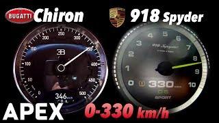 2017 Bugatti Chiron vs. Porsche 918 Spyder - Acceleration Sound 0-330 km/h | APEX