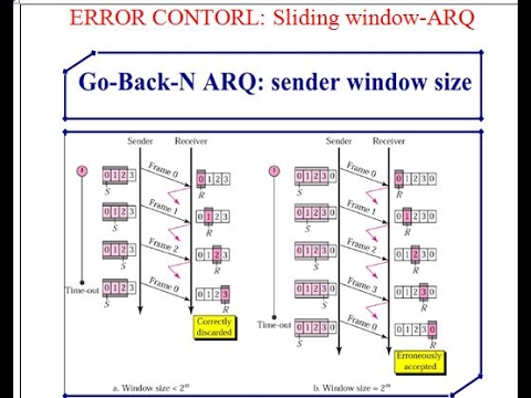 sliding window protocol Computer networks prof hema a murthy indian institute of technology madras sliding window protocol • what should be the size of pipeline • how do we handle errors.