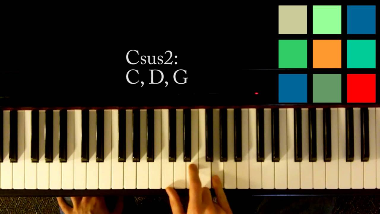 How To Play A Csus2 Chord On The Piano Youtube