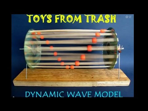 DYNAMIC WAVE MODEL - ENGLISH - 25MB