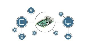 Introduction To Internet Of Things(IoT) Using Raspberry Pi 2