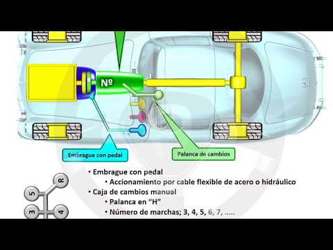 INTRODUCCIÓN A LA TECNOLOGÍA DEL AUTOMÓVIL - Módulo 8 (8/20)