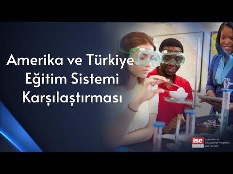 Amerika'da Okuyan Öğrencimiz Türkiye İle Amerika Arasındaki Eğitim Sistemini Açıklıyor.