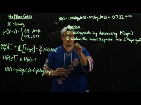 Digital Communications - Huffman Coding