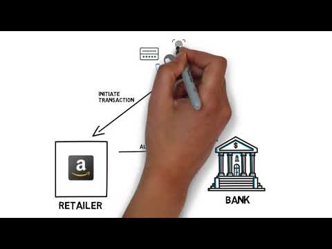 Ping Identity's PSD2 & Open Banking Solution Architecture