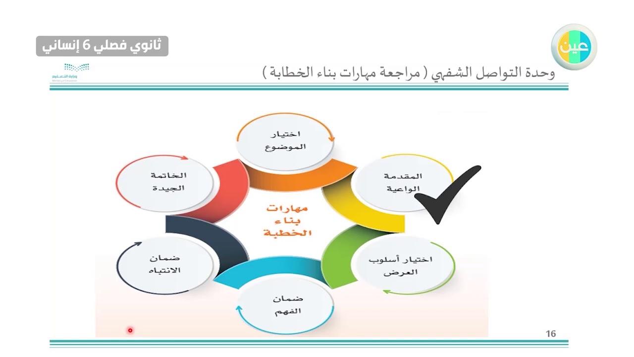 دروس عين مراجعة مهارات بناء الخطابة القراءة والتواصل اللغوي 4 ثالث ثانوي فصلي 6 إنساني Youtube