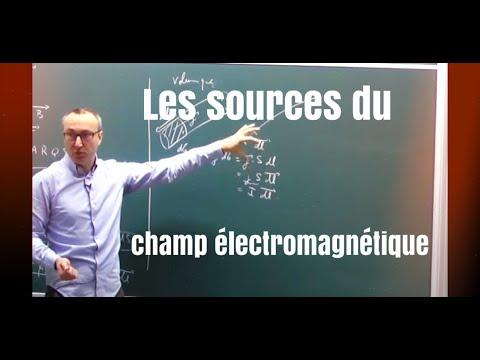 MP/PC/PSI Cours Magnétostatique  (1) : Sources Du Champ, Propriétés De Symétrie