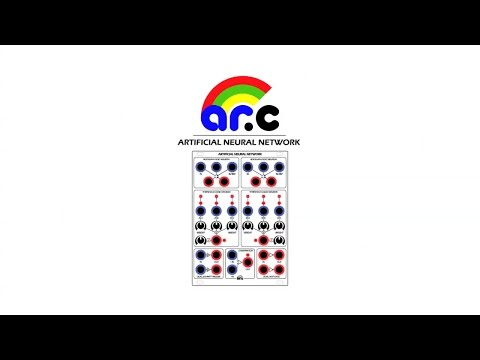 ARC Artificial Neural Network eurorack synthesizer module overview.