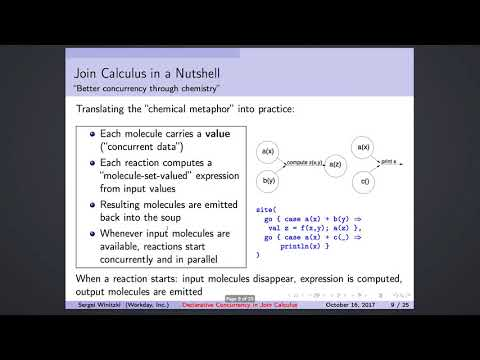 Declarative Concurrent Programming with Join Calculus