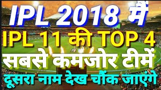 IPL 2018: The TOP 4 most weakest teams of IPL 11, surprised to see the second name | NEGA NEWS