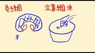 チャンネル登録お願いします。 マスラボ http://furuyaman.com/ ふるや...