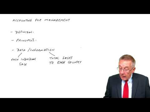 CIMA BA2 - Accounting For Management