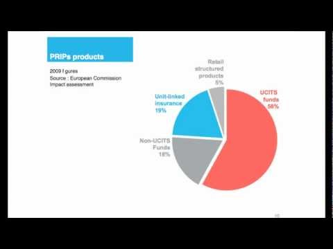 Finance Watch Webinar: Complex financial products ( PRIPs)