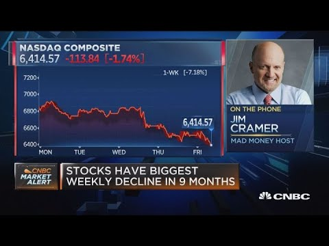 Jim Cramer: Jeff Gundlach was right about the Fed