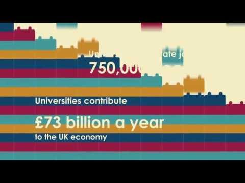 The value of UK universities