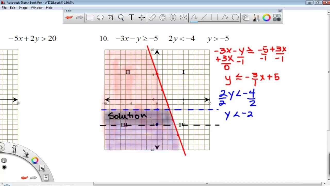 Worksheet 7.2B Graphing Linear Inequalities - YouTube