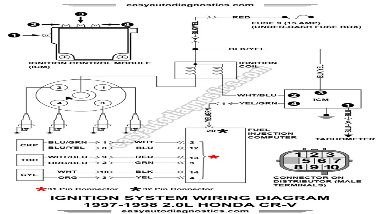 honda cr v (2007-2011) wiring diagrams & manual - youtube  youtube