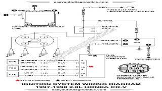honda cr v (2007-2011) wiring diagrams & manual - youtube  youtube