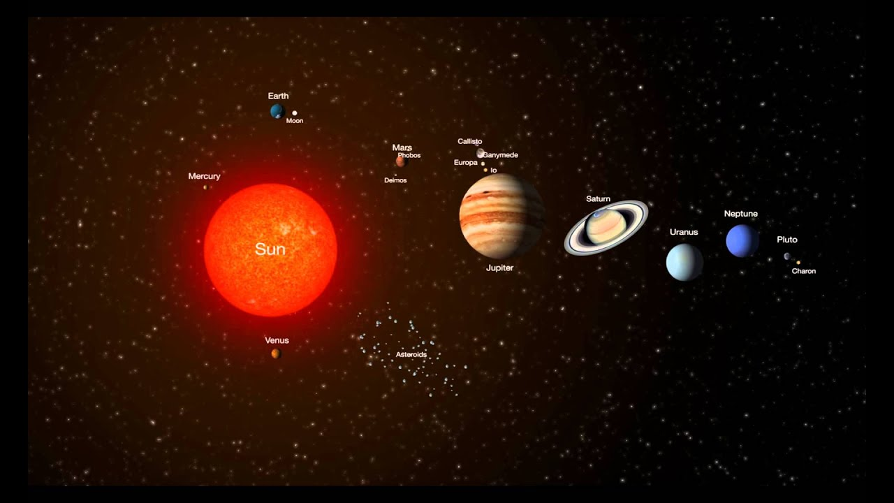 solar system animation - photo #31