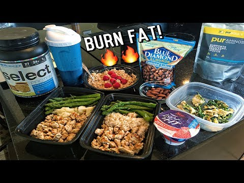 The Ideal Female Weight Loss Diet Meal Plan | How To Meal Prep