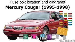 Fuse Box Location And Diagrams Mercury Cougar 1995 1998 Youtube