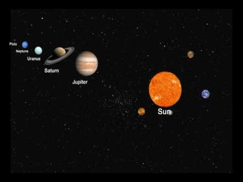 which planets orbit the fastest - photo #44