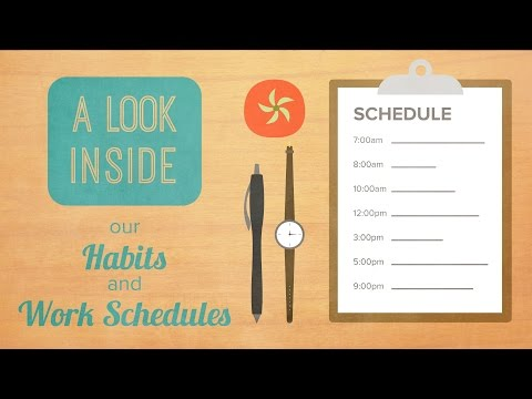Our Habits, Routines, and Motivation Strategies