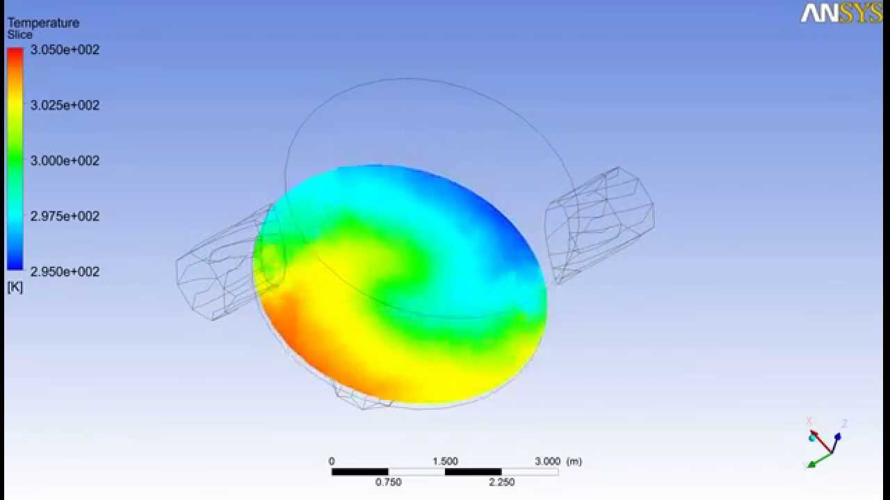 cfx tutorial flow in an axial rotor/stator