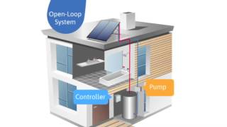 How a solar hot water system works in New Zealand