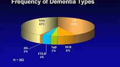 Differential Diagnosis of Dementia