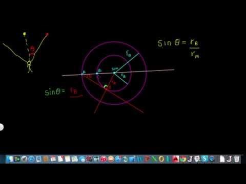 Interesting Astrophysical Observation (sin ø = rA/rB)
