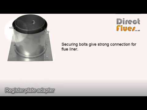 Installing Flue Liner In A Chimney With A Register Plate
