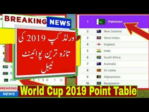 World Cup 2019 Latest Point Table 2019 After 31 Match _Talib Sports