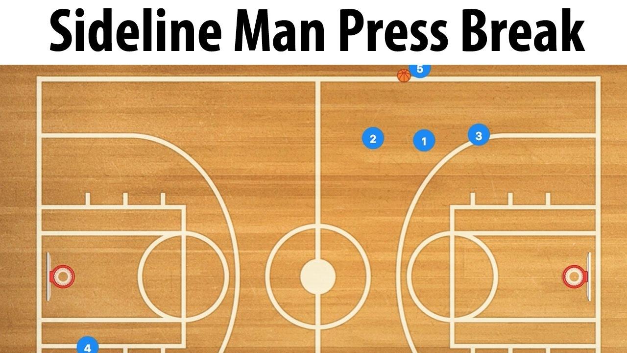 press break basketball. sideline inbounds press break 1 man to man. basketball coach allen
