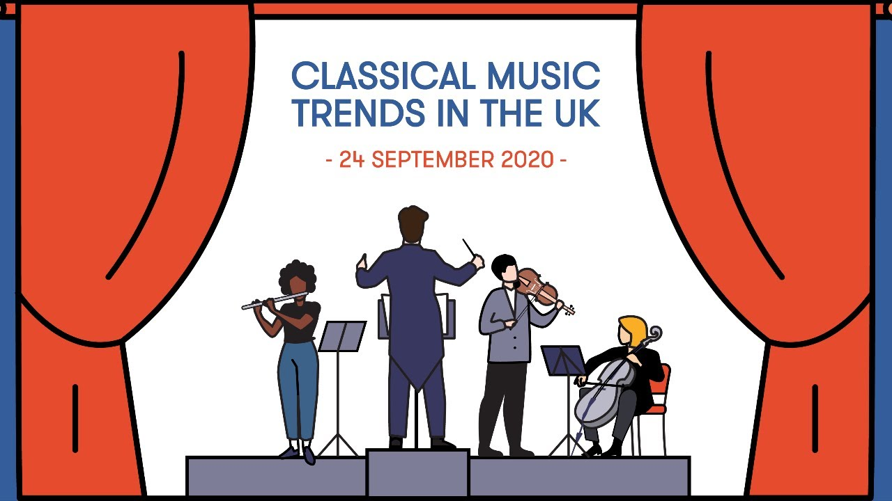 Classical Music Trends In The Uk Youtube