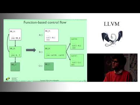 """2012 EuroLLVM Developers' Meeting: P. Barrio """"Turning control flow graphs into function call ..."""""""