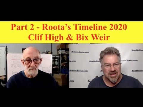Clif high predictions 2020 cryptocurrency