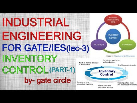 GATE- INDUSTRIAL ENGINEERING(LEC-3)    INVENTORY CONTROL, PART-1
