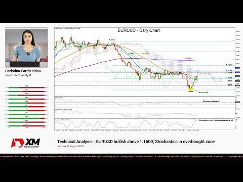 Technical Analysis: 27/08/2018  - EURUSD bullish above 1.1600; Stochastics in overbought zone