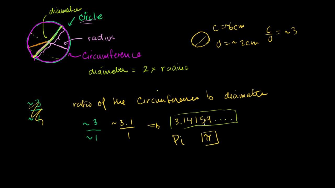 Download Circles  radius, diameter, circumference and Pi   Geometry   Khan Academy