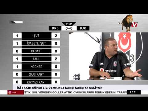 Bursaspor Beşiktaş 1-1  | BJK TV
